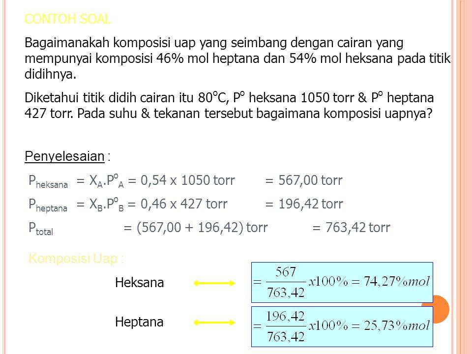 CONTOH SOAL Bagaimanakah komposisi uap yang seimbang dengan cairan yang mempunyai komposisi 46% mol heptana dan 54% mol heksana pada titik didihnya.