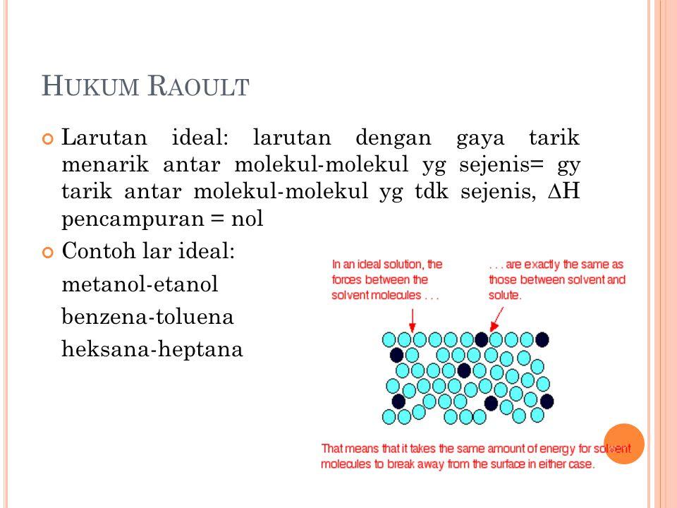 H UKUM R AOULT Larutan ideal: larutan dengan gaya tarik menarik antar molekul-molekul yg sejenis= gy tarik antar molekul-molekul yg tdk sejenis, ∆H pencampuran = nol Contoh lar ideal: metanol-etanol benzena-toluena heksana-heptana