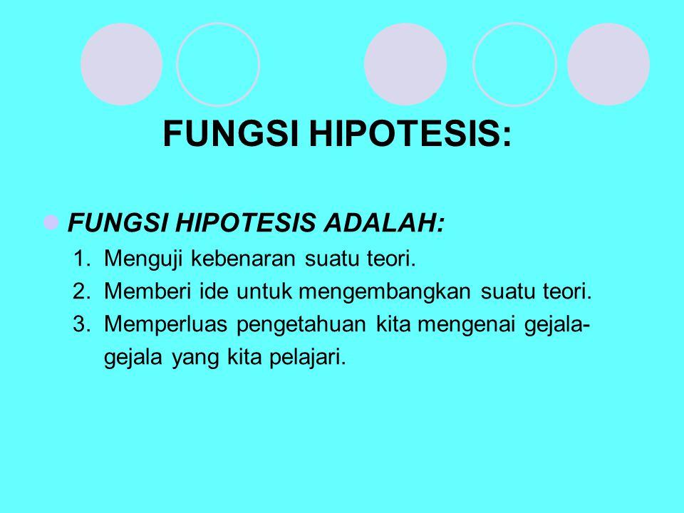 FUNGSI HIPOTESIS: FUNGSI HIPOTESIS ADALAH: 1. Menguji kebenaran suatu teori. 2. Memberi ide untuk mengembangkan suatu teori. 3. Memperluas pengetahuan