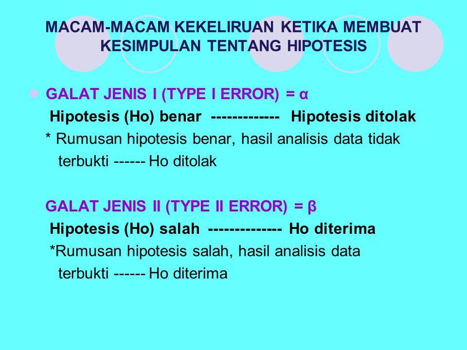CARA MENGUJI HIPOTESIS: Dalam menentukan penerimaan dan penolakan hipotesis maka Ha akan diubah menjadi Ho.