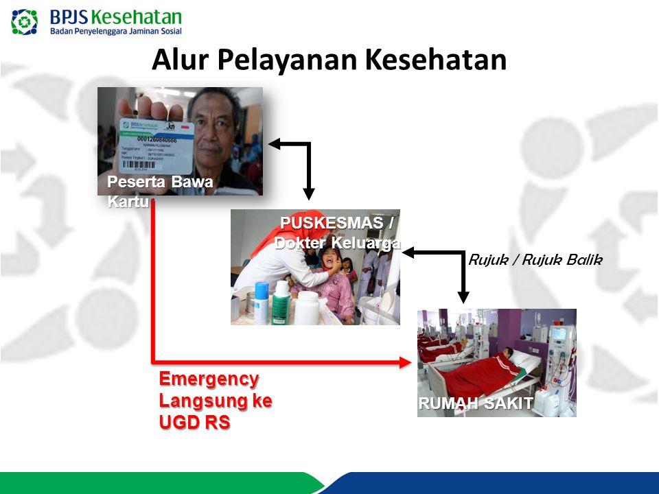 Emergency Langsung ke UGD RS Rujuk / Rujuk Balik Alur Pelayanan Kesehatan Peserta Bawa Kartu PUSKESMAS / Dokter Keluarga RUMAH SAKIT
