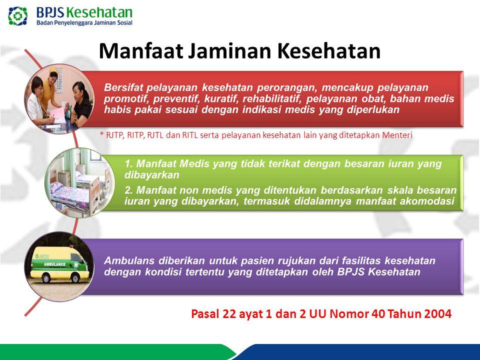 Manfaat Jaminan Kesehatan * RJTP, RITP, RJTL dan RITL serta pelayanan kesehatan lain yang ditetapkan Menteri Pasal 22 ayat 1 dan 2 UU Nomor 40 Tahun 2