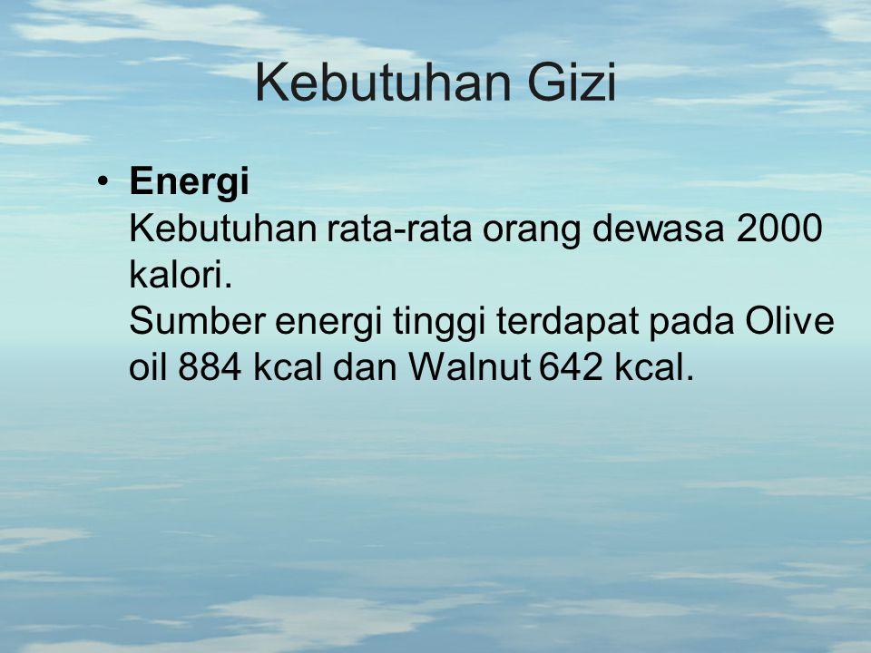 Kebutuhan Gizi Energi Kebutuhan rata-rata orang dewasa 2000 kalori. Sumber energi tinggi terdapat pada Olive oil 884 kcal dan Walnut 642 kcal.