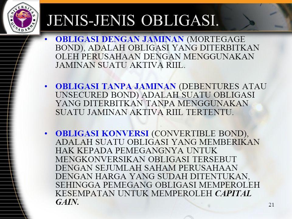 21 JENIS-JENIS OBLIGASI. OBLIGASI DENGAN JAMINAN (MORTEGAGE BOND), ADALAH OBLIGASI YANG DITERBITKAN OLEH PERUSAHAAN DENGAN MENGGUNAKAN JAMINAN SUATU A