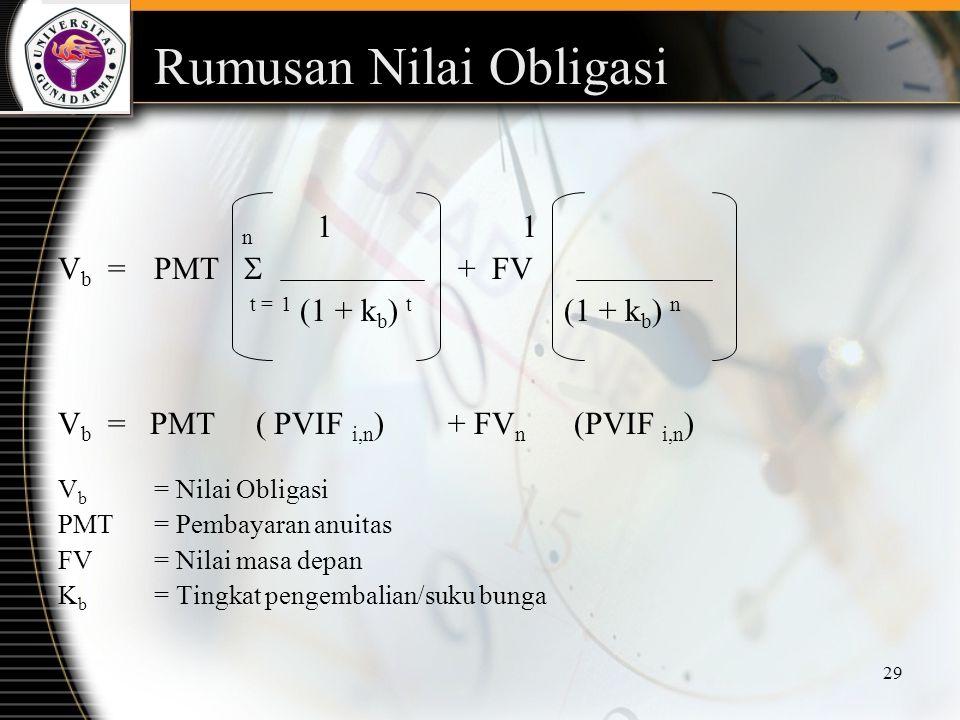 29 Rumusan Nilai Obligasi n 1 1 V b =PMT  + FV t = 1 (1 + k b ) t (1 + k b ) n V b = PMT ( PVIF i,n ) + FV n (PVIF i,n ) V b = Nilai Obligasi PMT = P