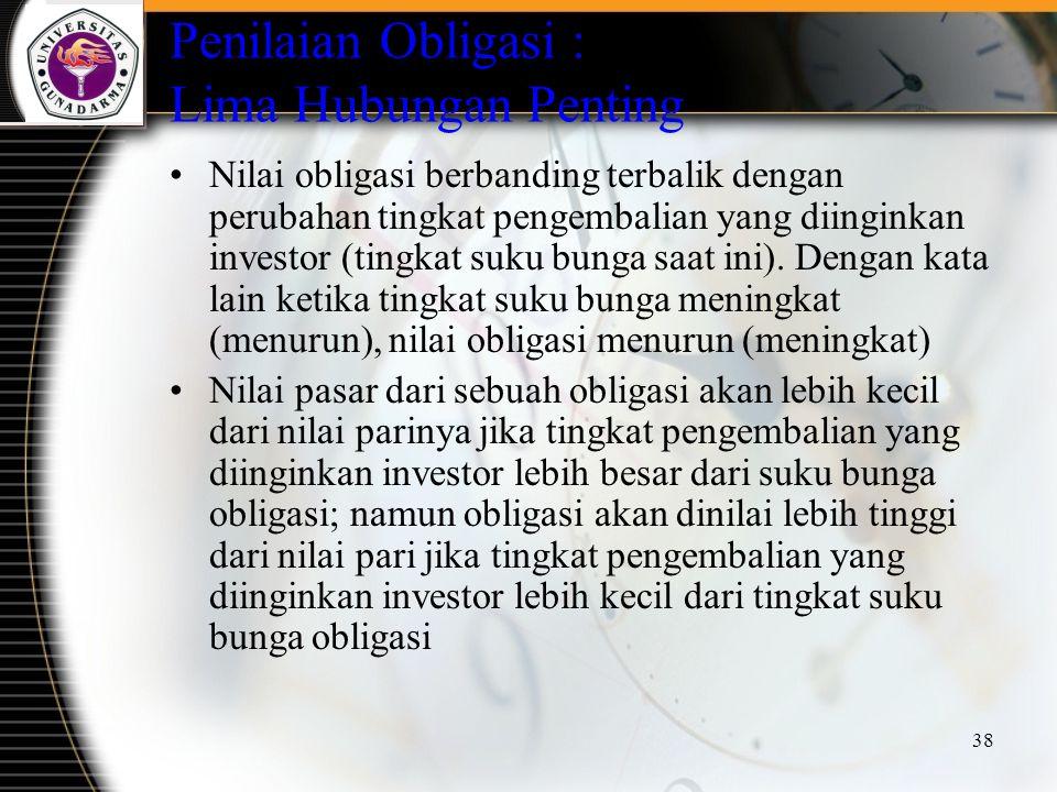 38 Penilaian Obligasi : Lima Hubungan Penting Nilai obligasi berbanding terbalik dengan perubahan tingkat pengembalian yang diinginkan investor (tingk