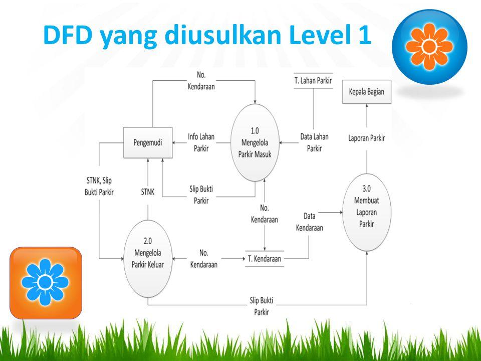 DFD yang diusulkan Level 1