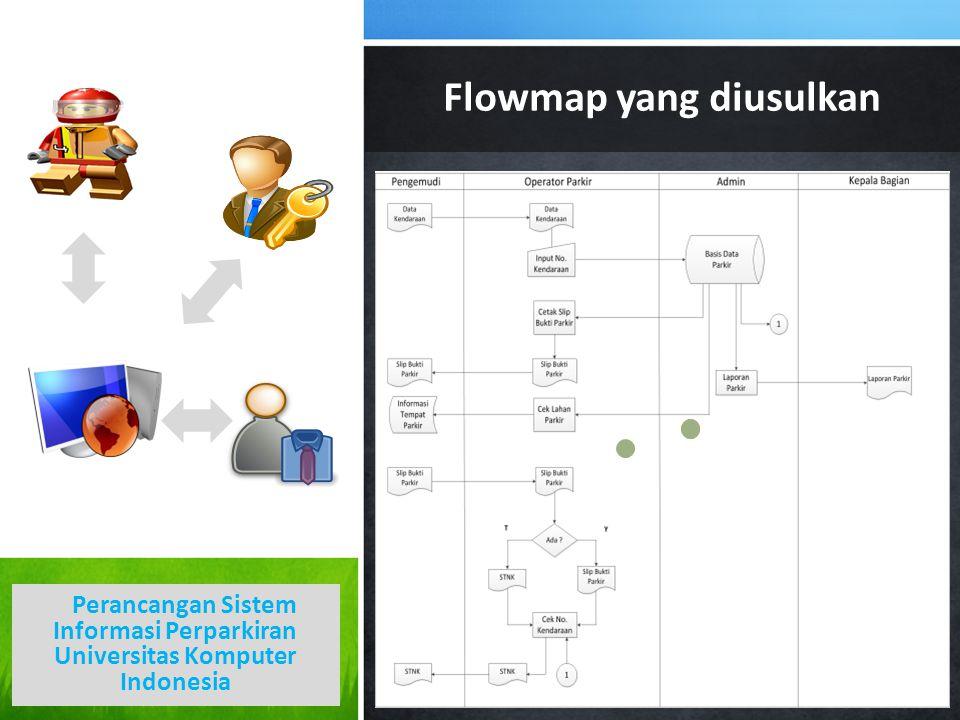 Flowmap yang diusulkan Perancangan Sistem Informasi Perparkiran Universitas Komputer Indonesia