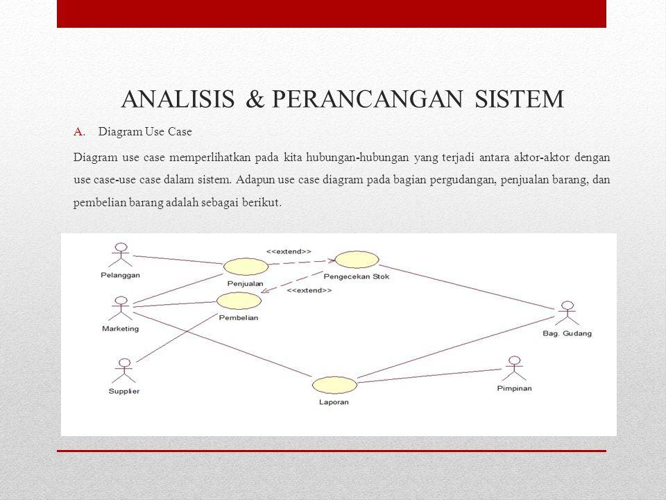 A.Diagram Use Case Diagram use case memperlihatkan pada kita hubungan-hubungan yang terjadi antara aktor-aktor dengan use case-use case dalam sistem.