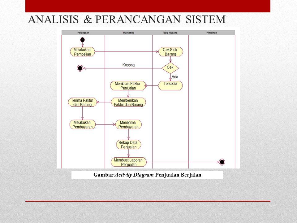 ANALISIS & PERANCANGAN SISTEM Gambar Activity Diagram Penjualan Berjalan
