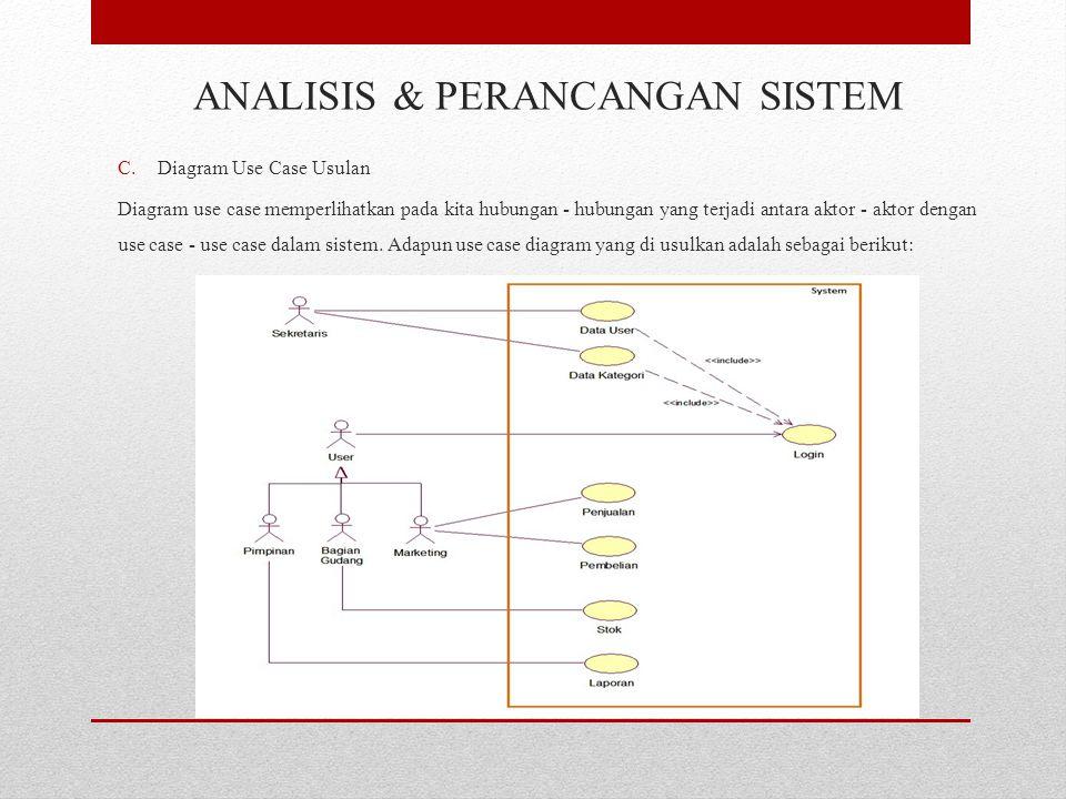 C.Diagram Use Case Usulan Diagram use case memperlihatkan pada kita hubungan - hubungan yang terjadi antara aktor - aktor dengan use case - use case dalam sistem.