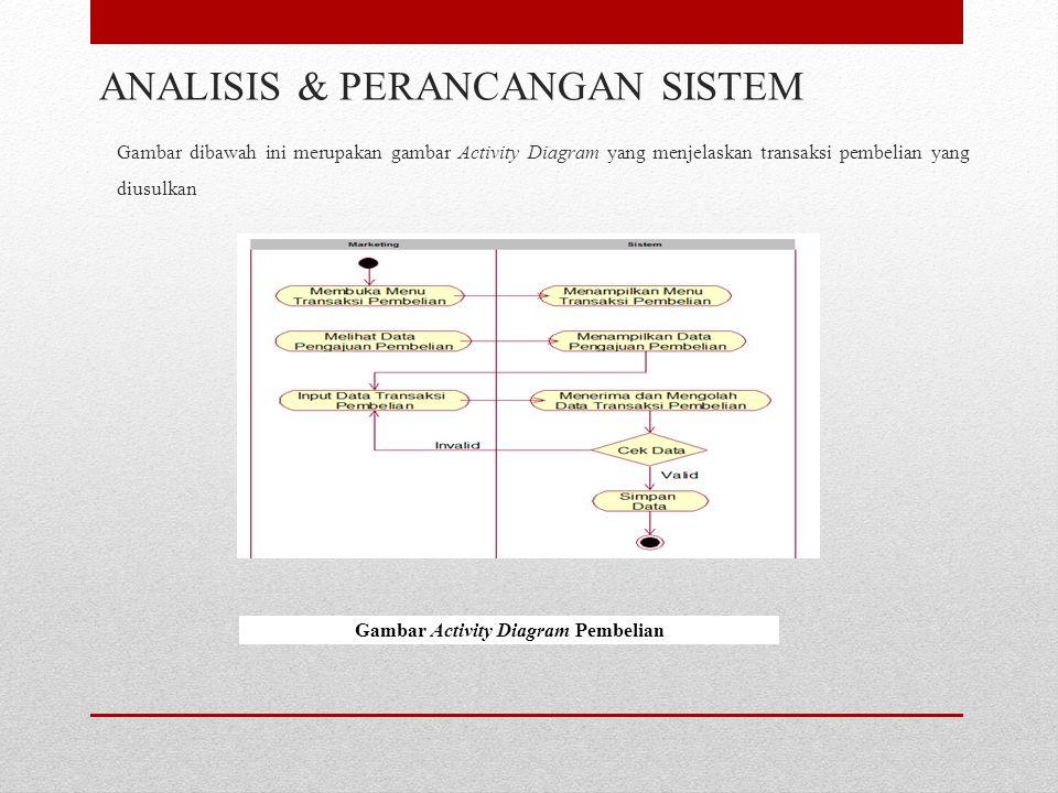 Gambar dibawah ini merupakan gambar Activity Diagram yang menjelaskan transaksi pembelian yang diusulkan ANALISIS & PERANCANGAN SISTEM Gambar Activity Diagram Pembelian