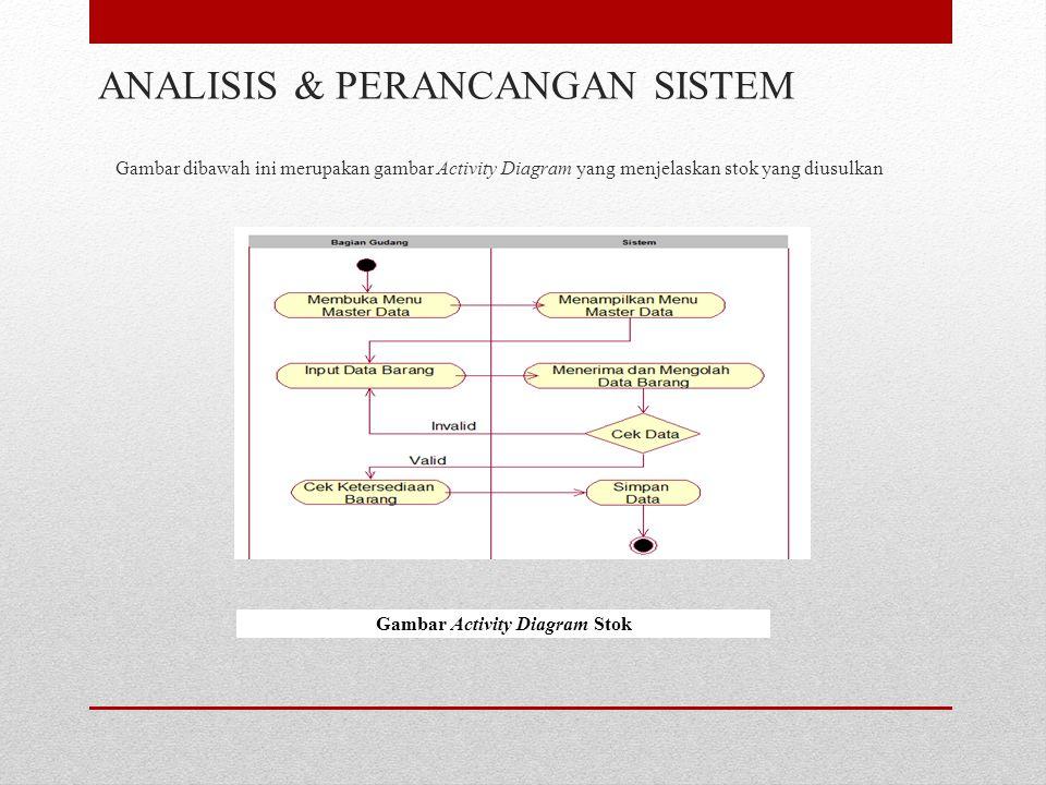 Gambar dibawah ini merupakan gambar Activity Diagram yang menjelaskan stok yang diusulkan ANALISIS & PERANCANGAN SISTEM Gambar Activity Diagram Stok
