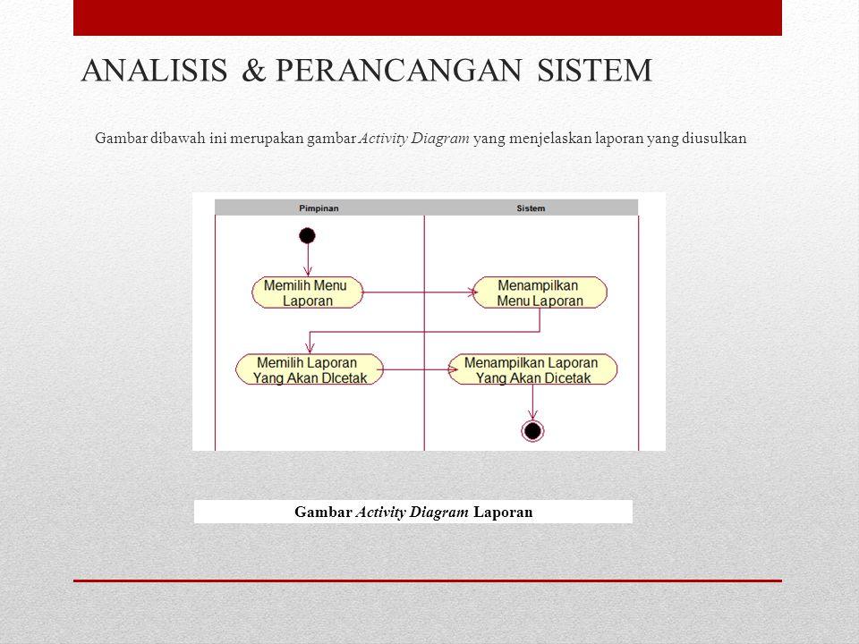 Gambar dibawah ini merupakan gambar Activity Diagram yang menjelaskan laporan yang diusulkan ANALISIS & PERANCANGAN SISTEM Gambar Activity Diagram Lap