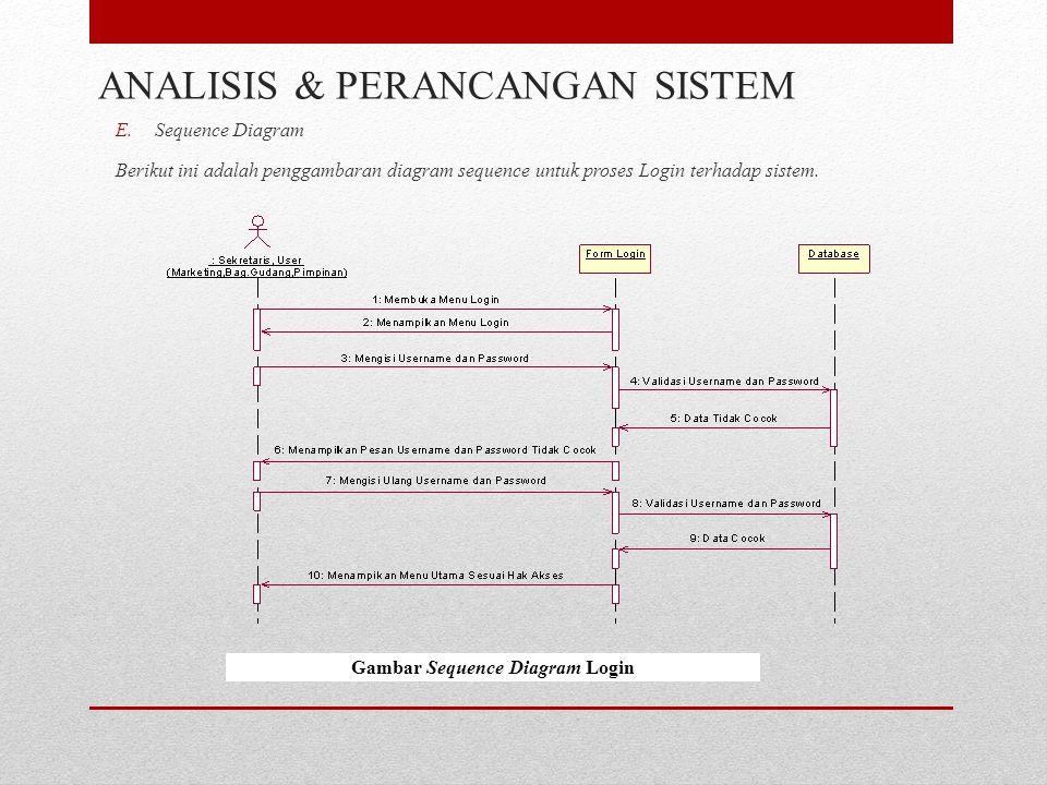E.Sequence Diagram Berikut ini adalah penggambaran diagram sequence untuk proses Login terhadap sistem. ANALISIS & PERANCANGAN SISTEM Gambar Sequence