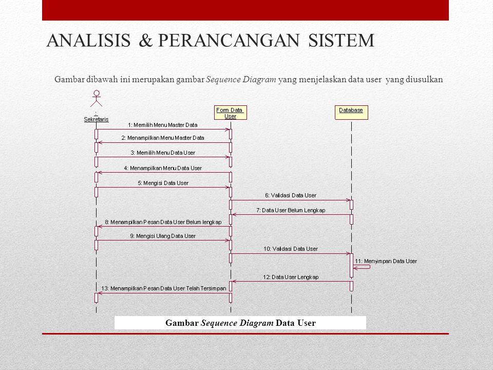 Gambar dibawah ini merupakan gambar Sequence Diagram yang menjelaskan data user yang diusulkan ANALISIS & PERANCANGAN SISTEM Gambar Sequence Diagram Data User