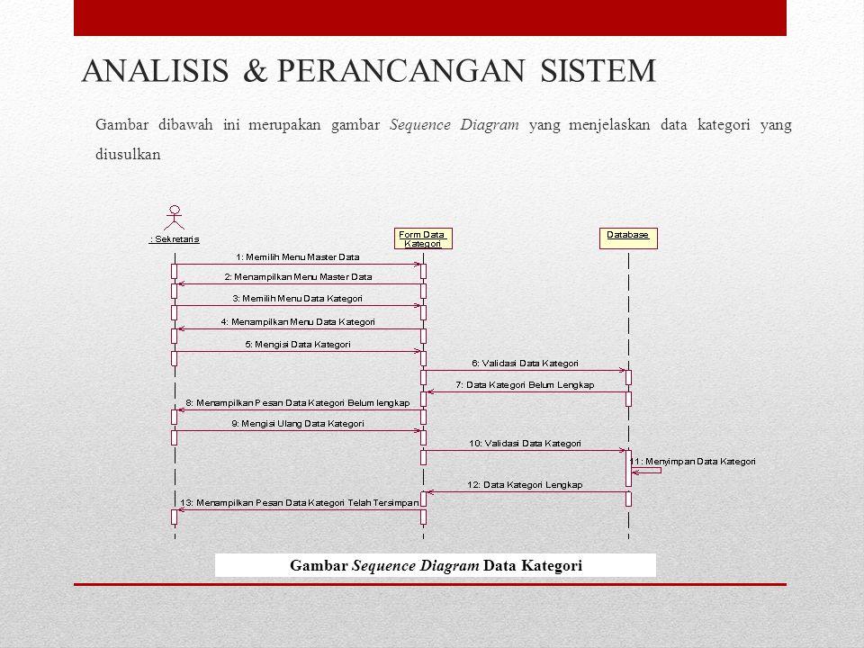 Gambar dibawah ini merupakan gambar Sequence Diagram yang menjelaskan data kategori yang diusulkan ANALISIS & PERANCANGAN SISTEM Gambar Sequence Diagram Data Kategori