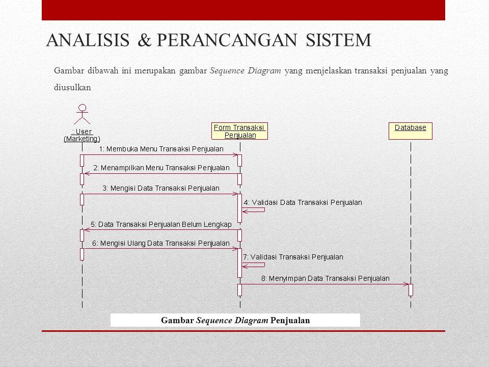 Gambar dibawah ini merupakan gambar Sequence Diagram yang menjelaskan transaksi penjualan yang diusulkan ANALISIS & PERANCANGAN SISTEM Gambar Sequence Diagram Penjualan