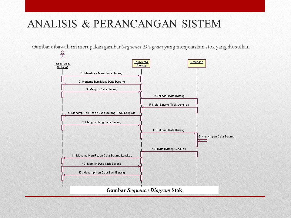 Gambar dibawah ini merupakan gambar Sequence Diagram yang menjelaskan stok yang diusulkan ANALISIS & PERANCANGAN SISTEM Gambar Sequence Diagram Stok