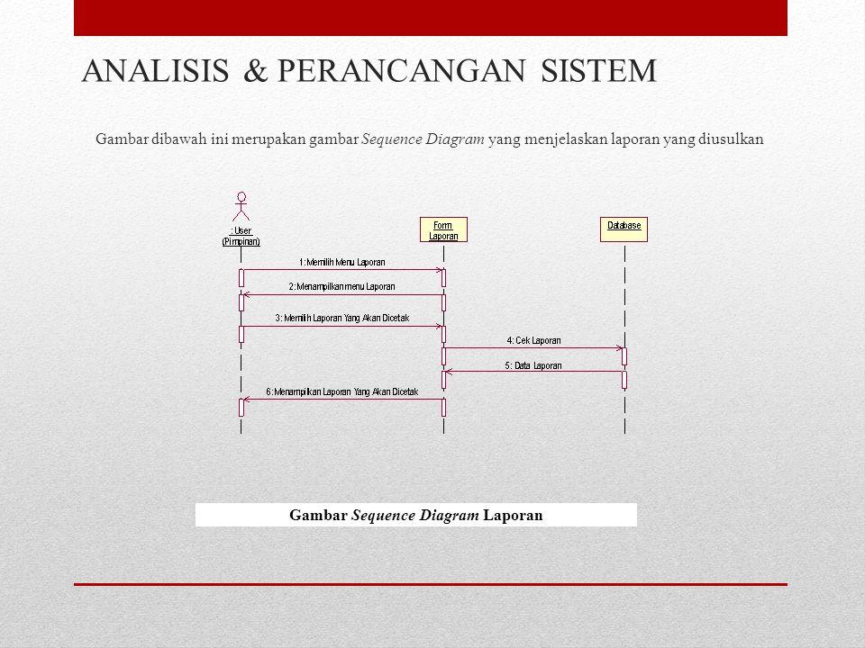 Gambar dibawah ini merupakan gambar Sequence Diagram yang menjelaskan laporan yang diusulkan ANALISIS & PERANCANGAN SISTEM Gambar Sequence Diagram Laporan