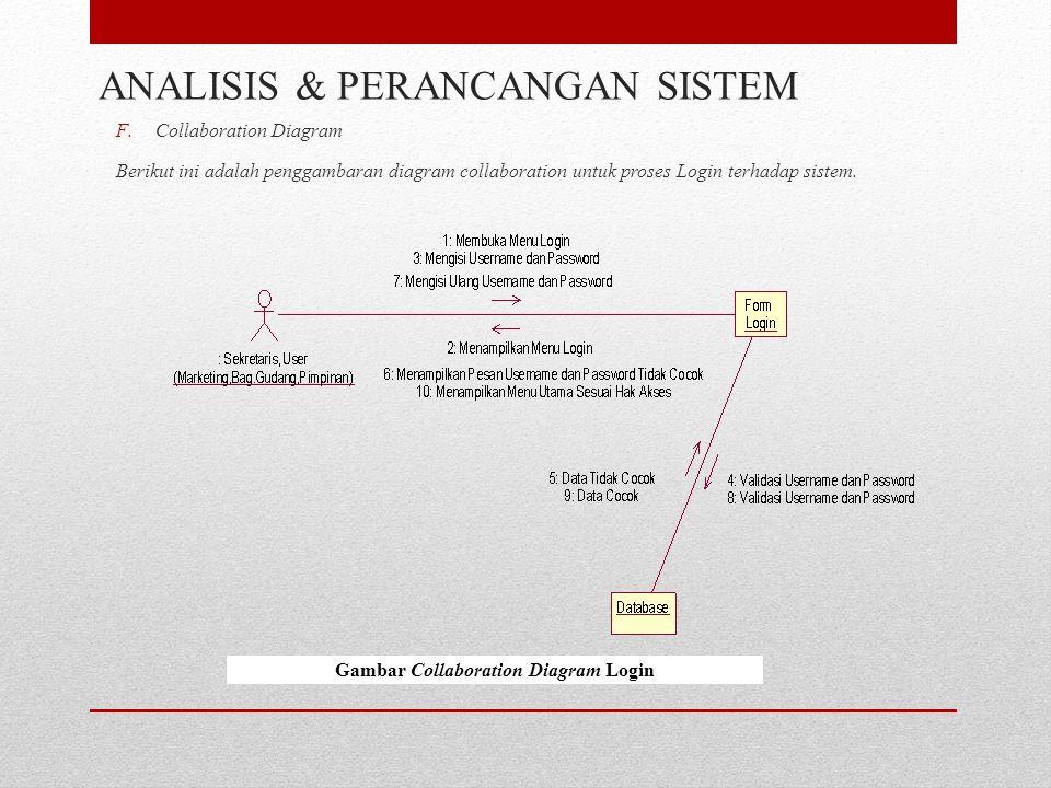 F.Collaboration Diagram Berikut ini adalah penggambaran diagram collaboration untuk proses Login terhadap sistem. ANALISIS & PERANCANGAN SISTEM Gambar