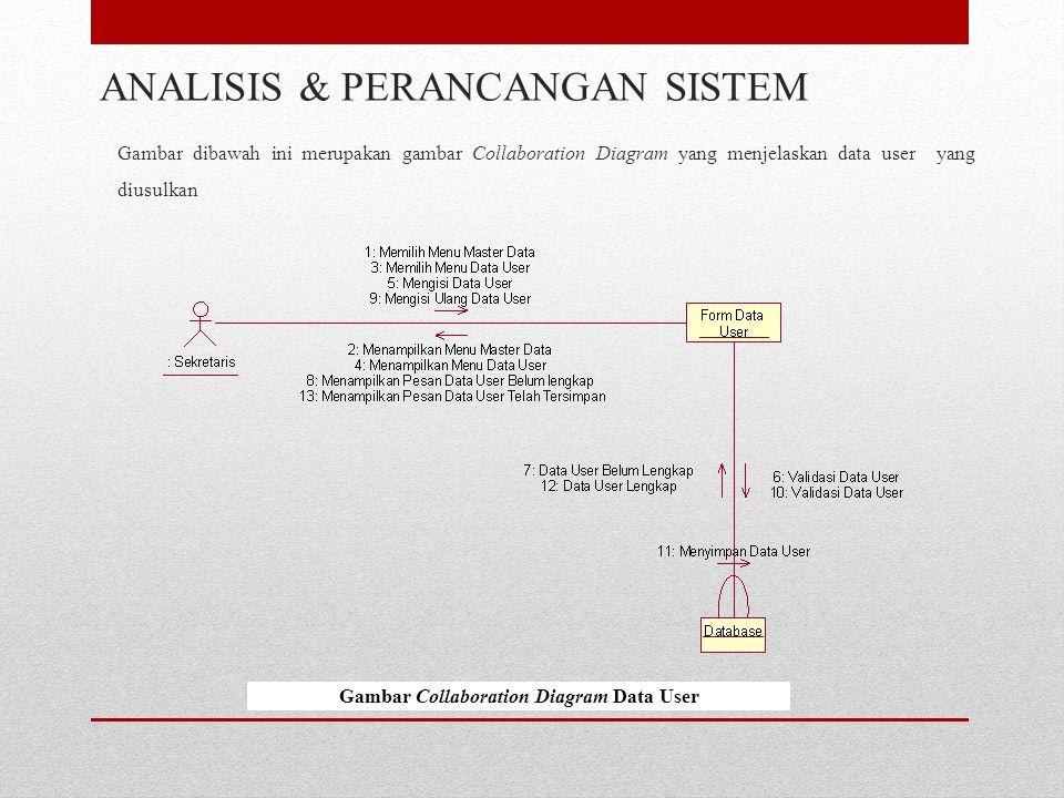 Gambar dibawah ini merupakan gambar Collaboration Diagram yang menjelaskan data user yang diusulkan ANALISIS & PERANCANGAN SISTEM Gambar Collaboration Diagram Data User