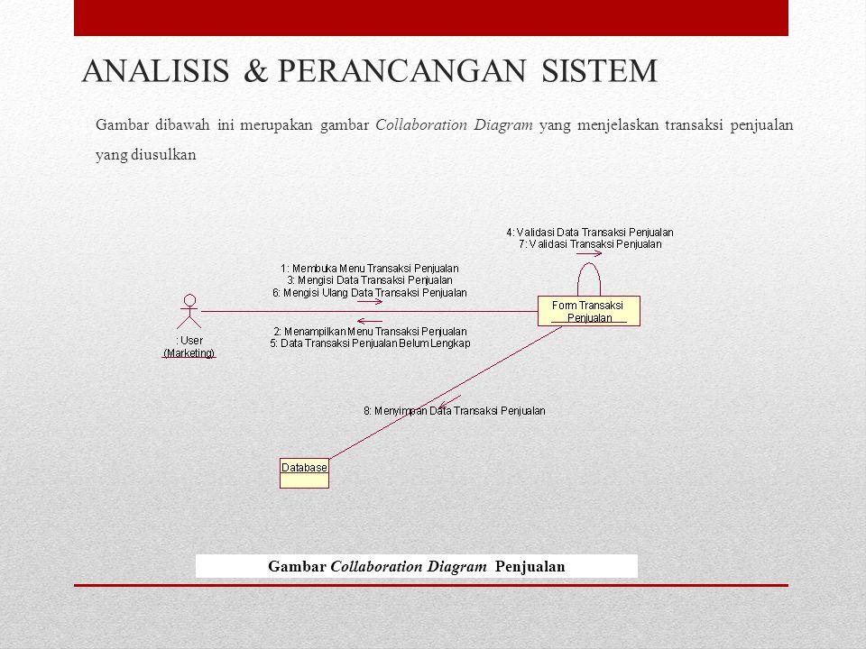 Gambar dibawah ini merupakan gambar Collaboration Diagram yang menjelaskan transaksi penjualan yang diusulkan ANALISIS & PERANCANGAN SISTEM Gambar Collaboration Diagram Penjualan