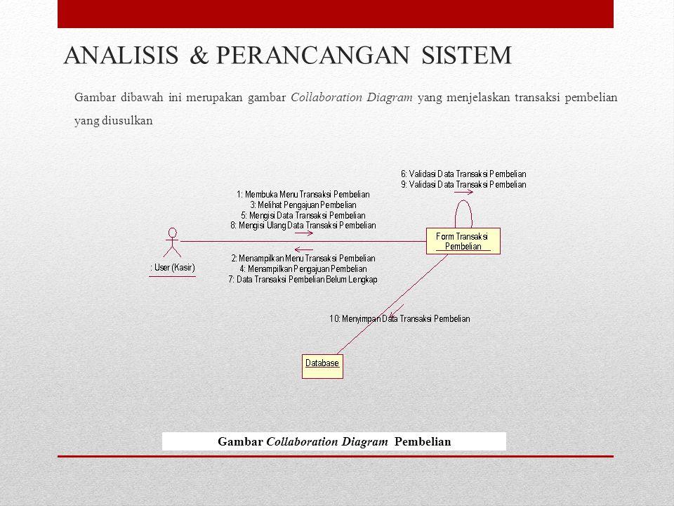 Gambar dibawah ini merupakan gambar Collaboration Diagram yang menjelaskan transaksi pembelian yang diusulkan ANALISIS & PERANCANGAN SISTEM Gambar Collaboration Diagram Pembelian