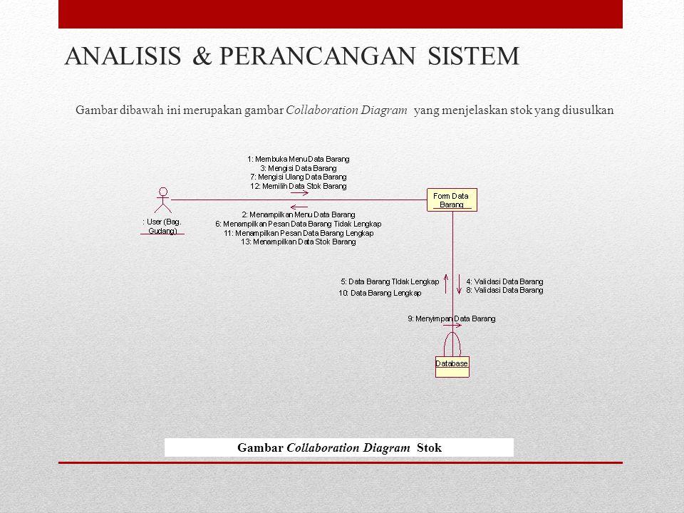 Gambar dibawah ini merupakan gambar Collaboration Diagram yang menjelaskan stok yang diusulkan ANALISIS & PERANCANGAN SISTEM Gambar Collaboration Diagram Stok