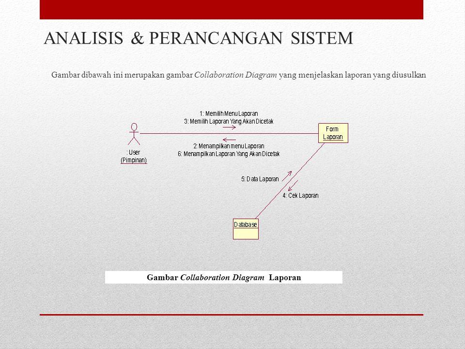 Gambar dibawah ini merupakan gambar Collaboration Diagram yang menjelaskan laporan yang diusulkan ANALISIS & PERANCANGAN SISTEM Gambar Collaboration Diagram Laporan