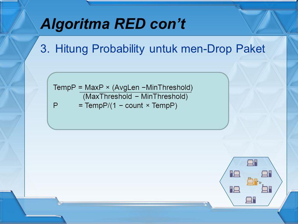 3.Hitung Probability untuk men-Drop Paket TempP = MaxP × (AvgLen −MinThreshold) (MaxThreshold − MinThreshold) P = TempP/(1 − count × TempP)