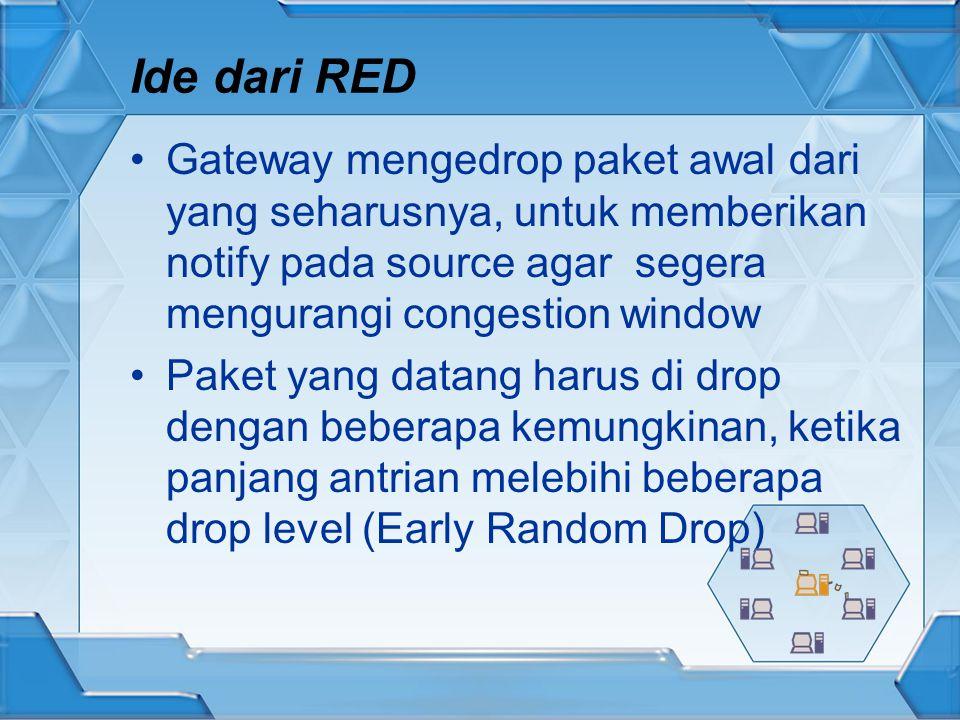 Ide dari RED Gateway mengedrop paket awal dari yang seharusnya, untuk memberikan notify pada source agar segera mengurangi congestion window Paket yang datang harus di drop dengan beberapa kemungkinan, ketika panjang antrian melebihi beberapa drop level (Early Random Drop)