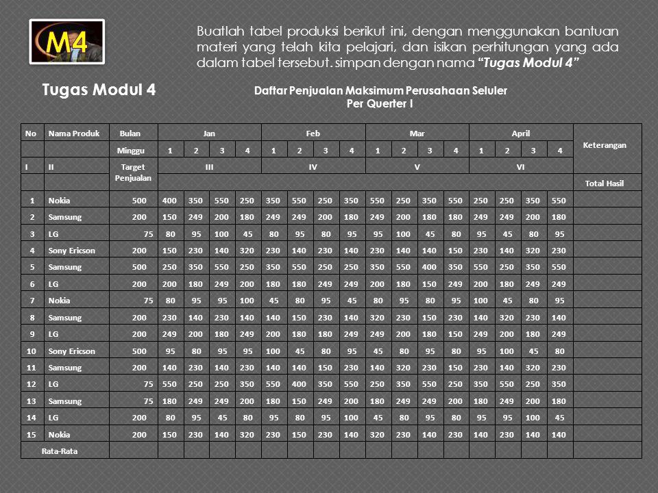 Tugas Modul 4 Buatlah tabel produksi berikut ini, dengan menggunakan bantuan materi yang telah kita pelajari, dan isikan perhitungan yang ada dalam ta