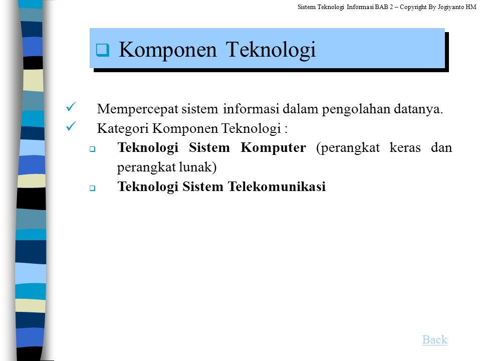 Mempercepat sistem informasi dalam pengolahan datanya. Kategori Komponen Teknologi :  Teknologi Sistem Komputer (perangkat keras dan perangkat lunak)