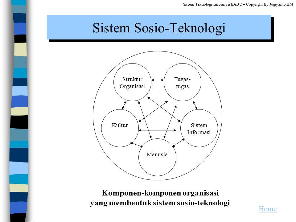 Tugas- tugas Struktur Organisasi Kultur Manusia Sistem Informasi Komponen-komponen organisasi yang membentuk sistem sosio-teknologi Sistem Sosio-Tekno