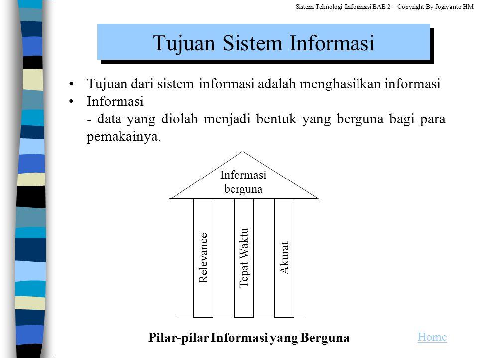 Tujuan dari sistem informasi adalah menghasilkan informasi Informasi - data yang diolah menjadi bentuk yang berguna bagi para pemakainya. Tepat WaktuR