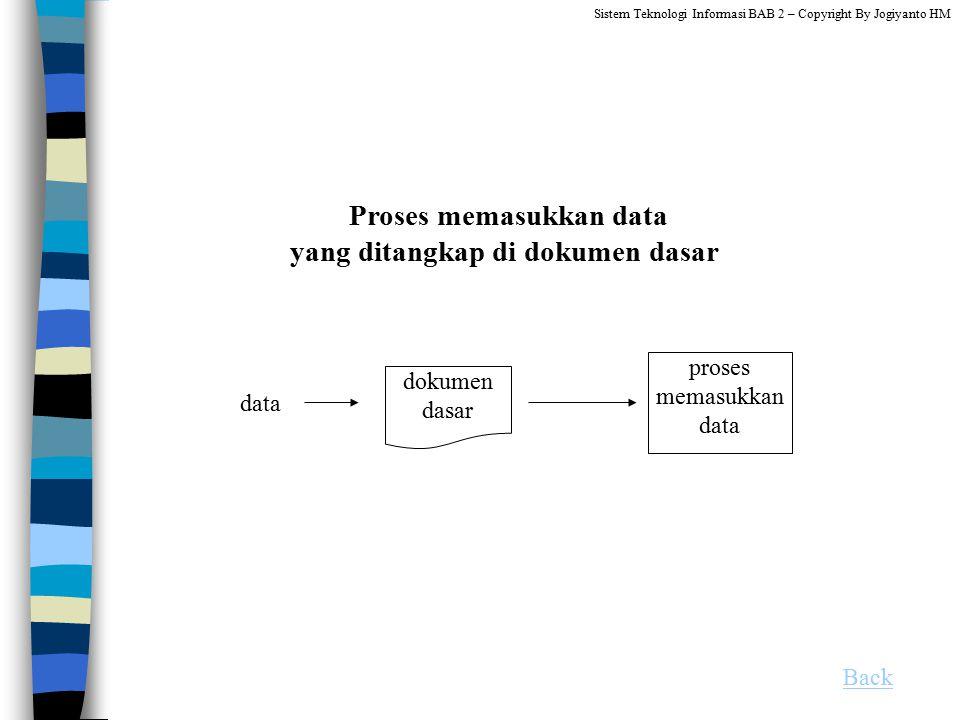 dokumen dasar data proses memasukkan data Proses memasukkan data yang ditangkap di dokumen dasar Back Sistem Teknologi Informasi BAB 2 – Copyright By