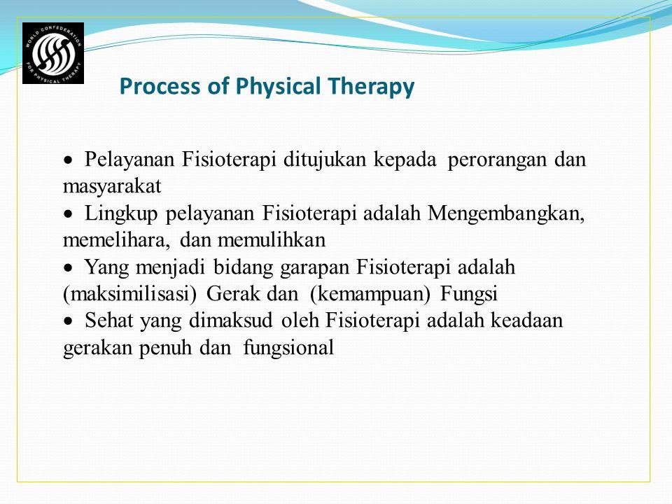 Process of Physical Therapy  Pelayanan Fisioterapi ditujukan kepada perorangan dan masyarakat  Lingkup pelayanan Fisioterapi adalah Mengembangkan, m