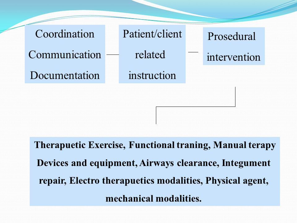 Coordination Communication Documentation Patient/client related instruction Prosedural intervention Therapuetic Exercise, Functional traning, Manual terapy Devices and equipment, Airways clearance, Integument repair, Electro therapuetics modalities, Physical agent, mechanical modalities.