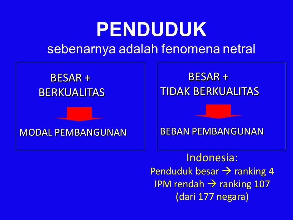 PENDUDUK sebenarnya adalah fenomena netral Indonesia: Penduduk besar  ranking 4 IPM rendah  ranking 107 (dari 177 negara) BESAR + BERKUALITAS BESAR