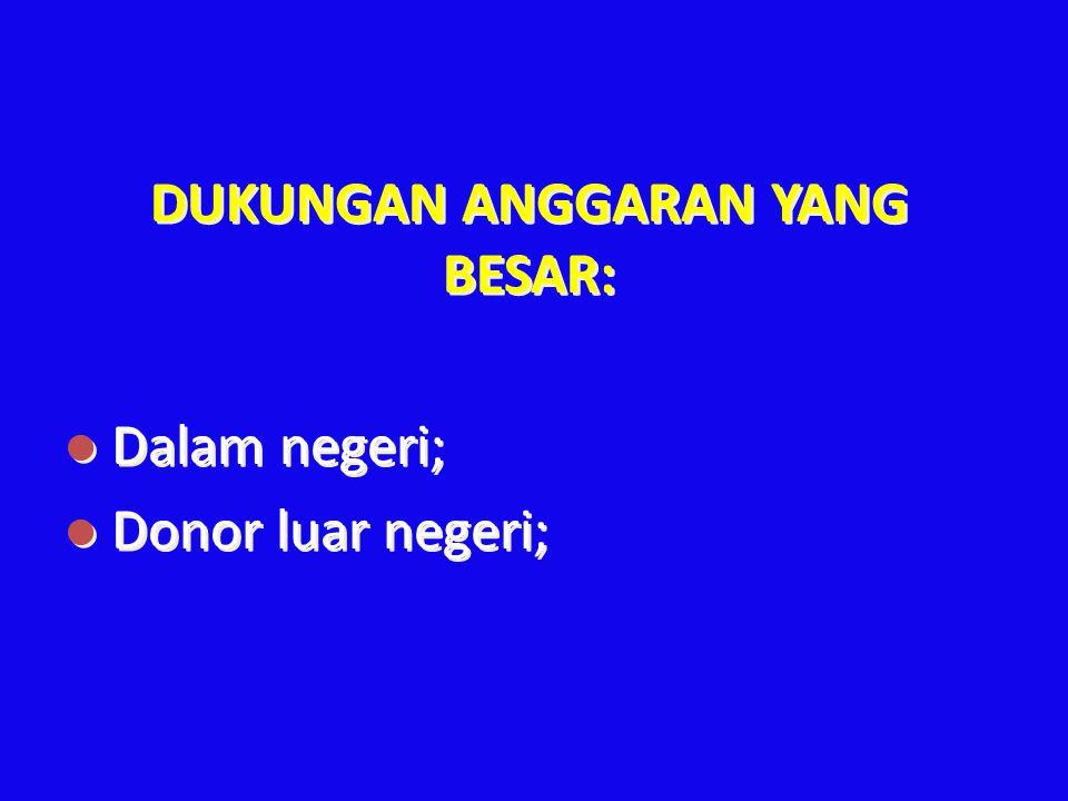DUKUNGAN ANGGARAN YANG BESAR: l Dalam negeri; l Donor luar negeri; DUKUNGAN ANGGARAN YANG BESAR: l Dalam negeri; l Donor luar negeri;