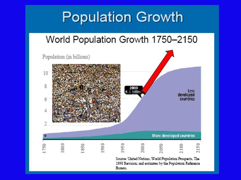 TENAGA LAPANGAN (PLKB) YANG SANGAT MEMADAI: l Pernah mencapai 35.000; TENAGA LAPANGAN (PLKB) YANG SANGAT MEMADAI: l Pernah mencapai 35.000;