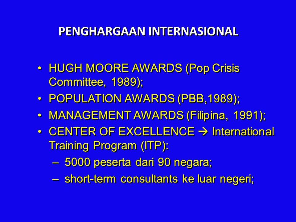 PENGHARGAAN INTERNASIONAL HUGH MOORE AWARDS (Pop Crisis Committee, 1989); POPULATION AWARDS (PBB,1989); MANAGEMENT AWARDS (Filipina, 1991); CENTER OF