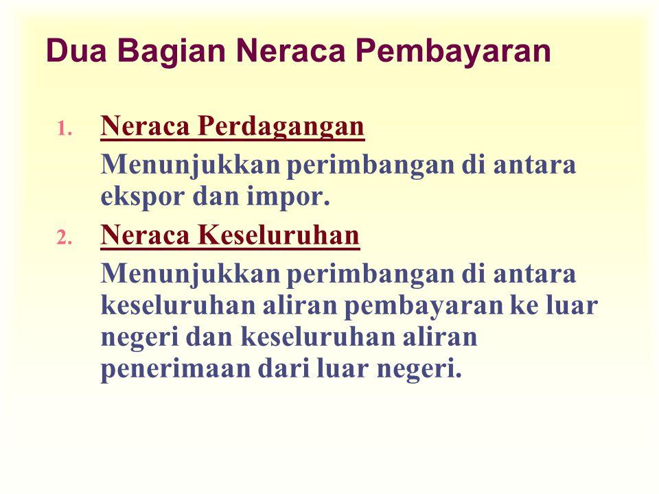 Dua Bagian Neraca Pembayaran 1. Neraca Perdagangan Menunjukkan perimbangan di antara ekspor dan impor. 2. Neraca Keseluruhan Menunjukkan perimbangan d
