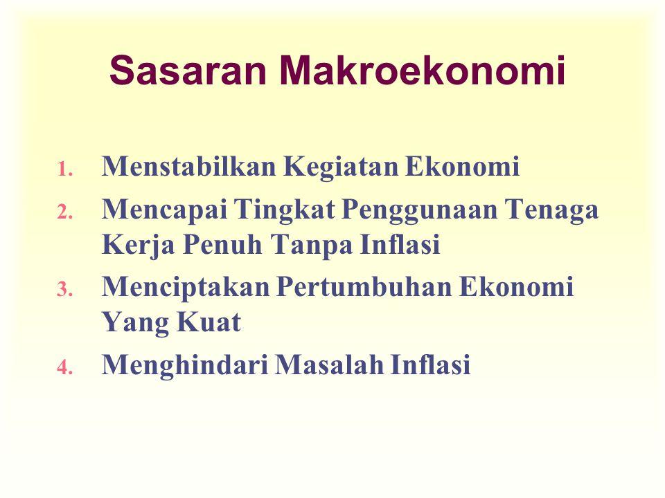 Sasaran Makroekonomi 1. Menstabilkan Kegiatan Ekonomi 2. Mencapai Tingkat Penggunaan Tenaga Kerja Penuh Tanpa Inflasi 3. Menciptakan Pertumbuhan Ekono