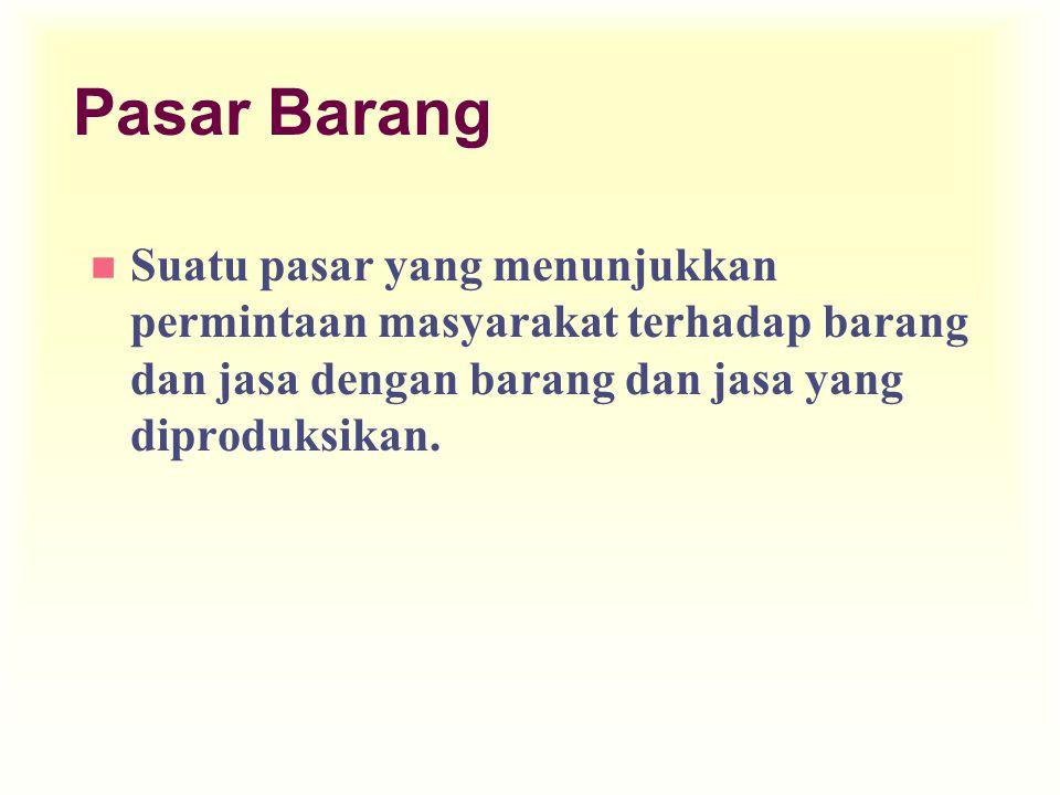 Pasar Barang n Suatu pasar yang menunjukkan permintaan masyarakat terhadap barang dan jasa dengan barang dan jasa yang diproduksikan.