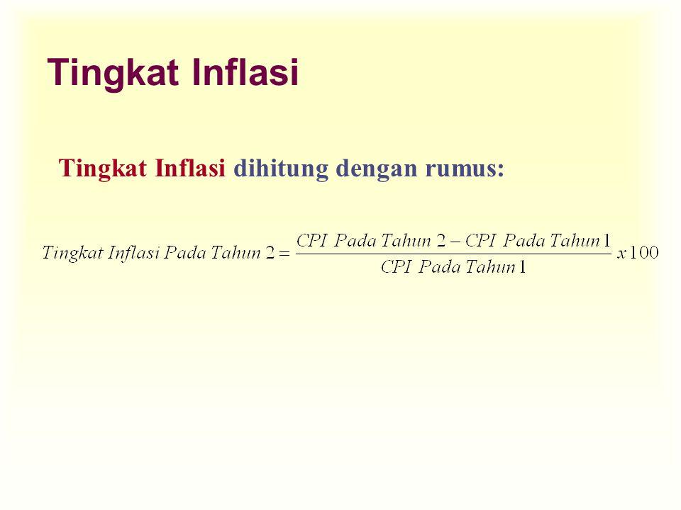 Tingkat Inflasi Tingkat Inflasi dihitung dengan rumus: