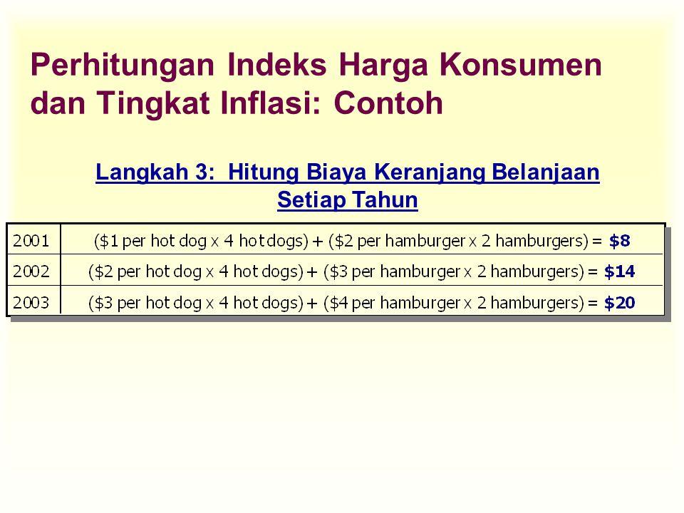 Perhitungan Indeks Harga Konsumen dan Tingkat Inflasi: Contoh Langkah 3: Hitung Biaya Keranjang Belanjaan Setiap Tahun