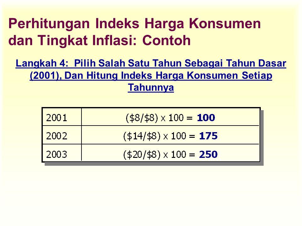 Perhitungan Indeks Harga Konsumen dan Tingkat Inflasi: Contoh Langkah 4: Pilih Salah Satu Tahun Sebagai Tahun Dasar (2001), Dan Hitung Indeks Harga Ko