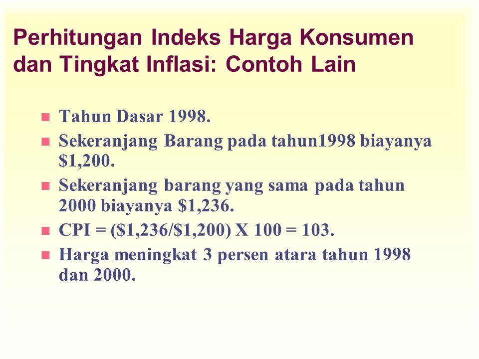 Perhitungan Indeks Harga Konsumen dan Tingkat Inflasi: Contoh Lain n Tahun Dasar 1998. n Sekeranjang Barang pada tahun1998 biayanya $1,200. n Sekeranj